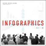 As Infographics Become Prevalent, How to Apply Them Is More Important Than Ever Before