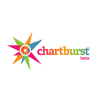 Social Media Portal interview with Francis Gane from Chartburst