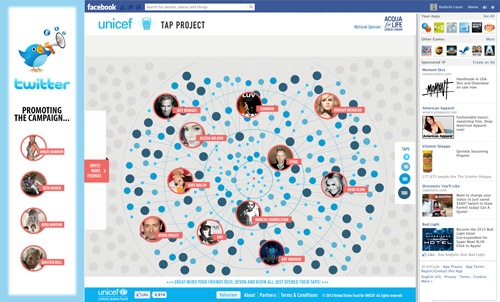 UNICEF Tap Project Facebook Celebrity Network view