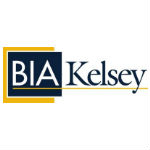 BIA/Kelsey Finds 73.2% of Small Businesses Use Social Media for Marketing