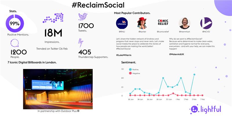 Reclaim Social infographic